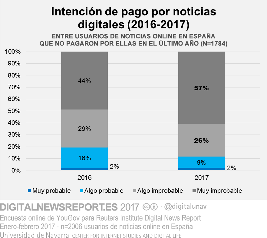2017_pago_intencion