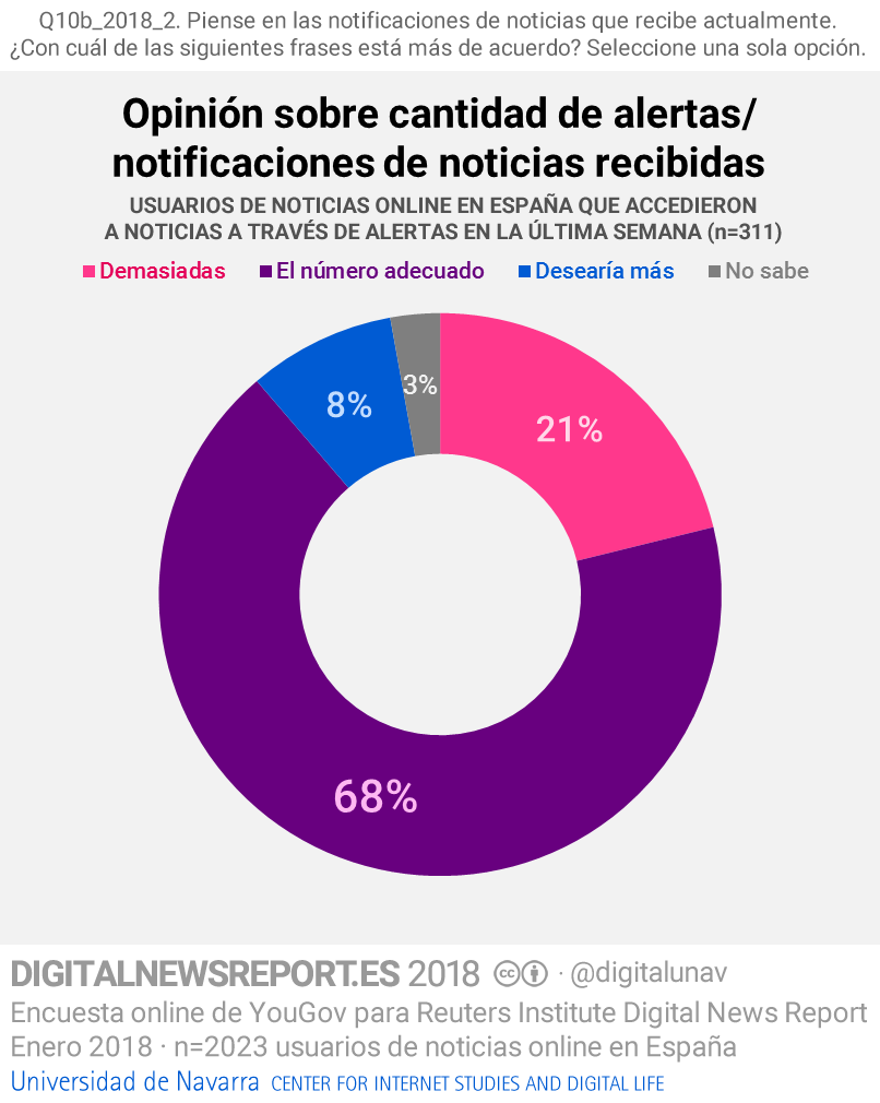2018_notificaciones_percepcion