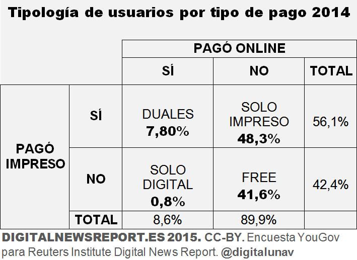 pago_tipologia_2014