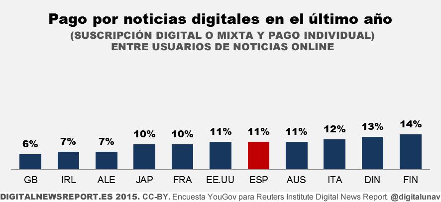 pago_digital
